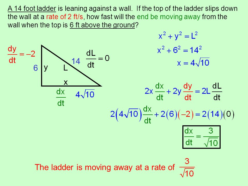 A 14 foot ladder is leaning against a wall. If the top of the ladder slips down the wall at a rate of 2 ft/s, how fast will the end be moving away fro