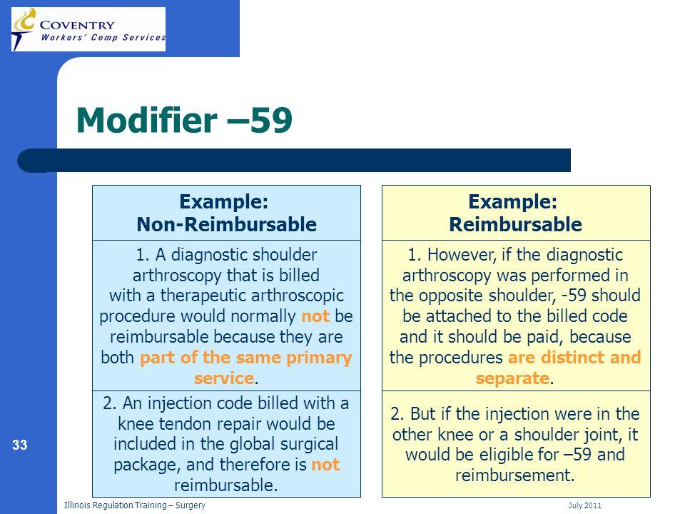 33 Illinois Regulation Training – Surgery July 2011 Modifier –59 Example: Non-Reimbursable Example: Reimbursable 1.