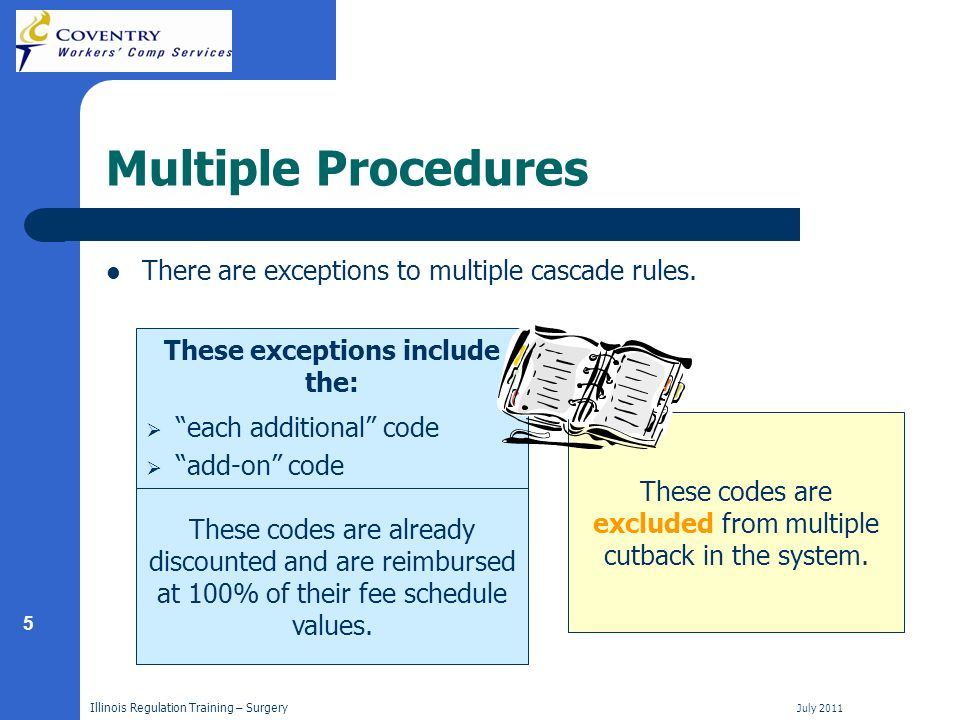 5 Illinois Regulation Training – Surgery July 2011 Multiple Procedures There are exceptions to multiple cascade rules.