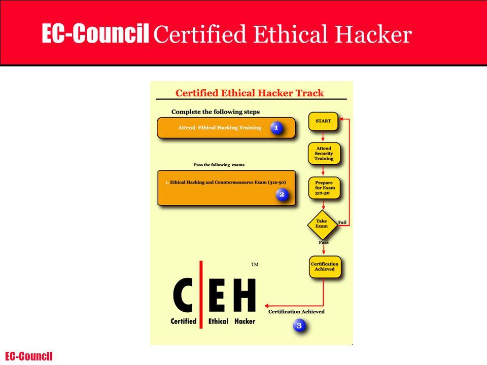 EC-Council EC-Council Certified Ethical Hacker