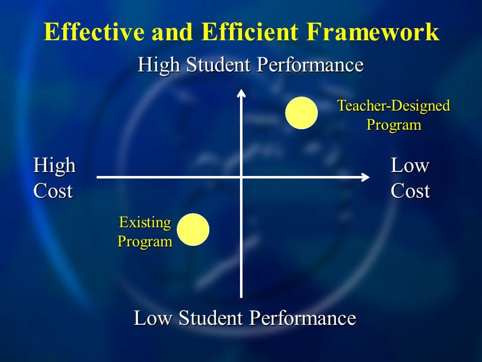 Effective and Efficient Framework High Cost Low Cost High Student Performance Low Student Performance Teacher-Designed Program X X Existing Program