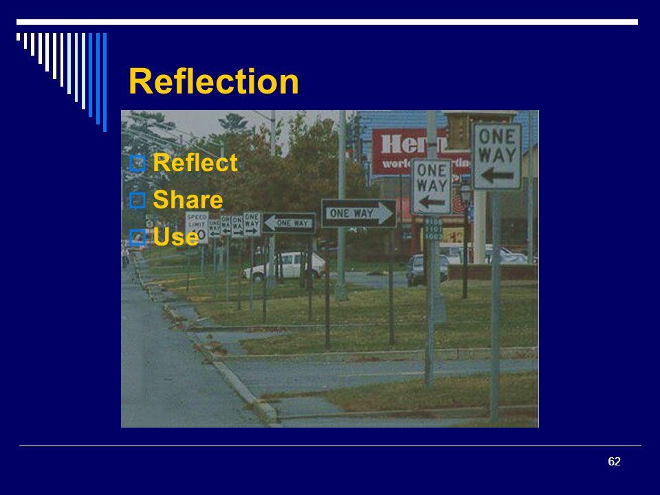 62 Reflection Reflect Share Use
