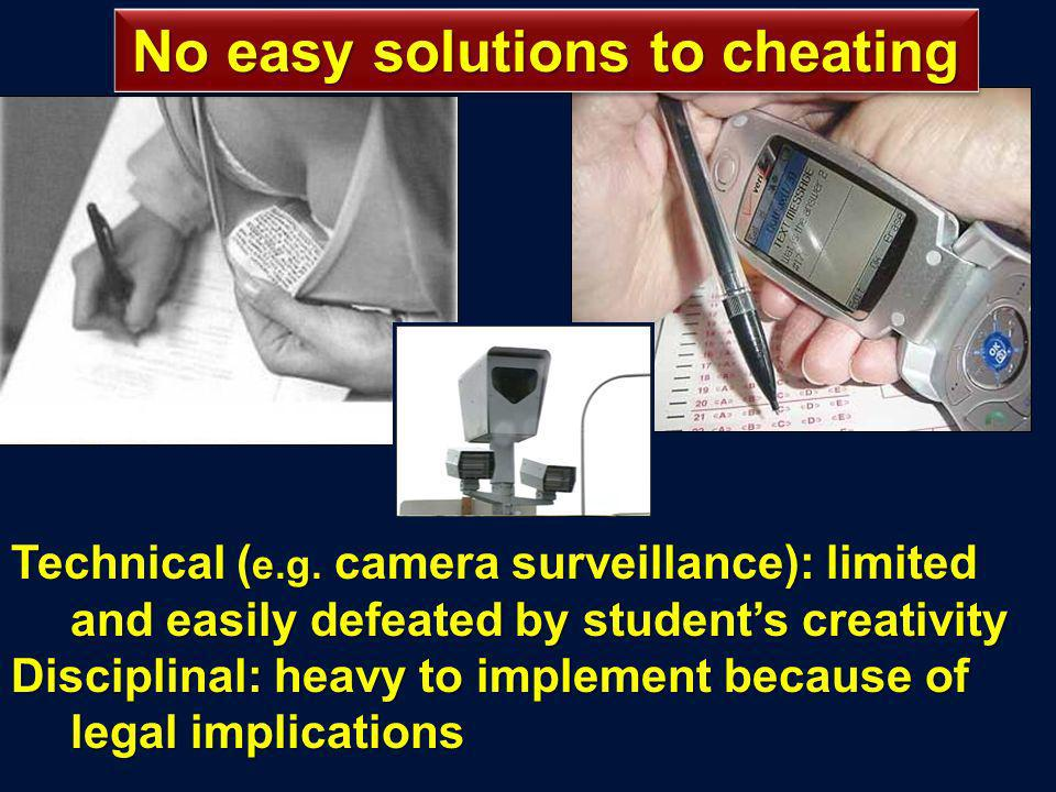No easy solutions to cheating Technical ( e.g.