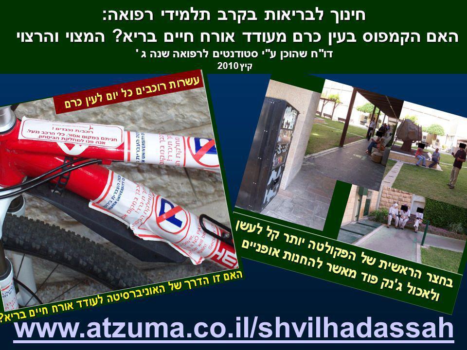 www.atzuma.co.il/shvilhadassah חינוך לבריאות בקרב תלמידי רפואה: האם הקמפוס בעין כרם מעודד אורח חיים בריא.