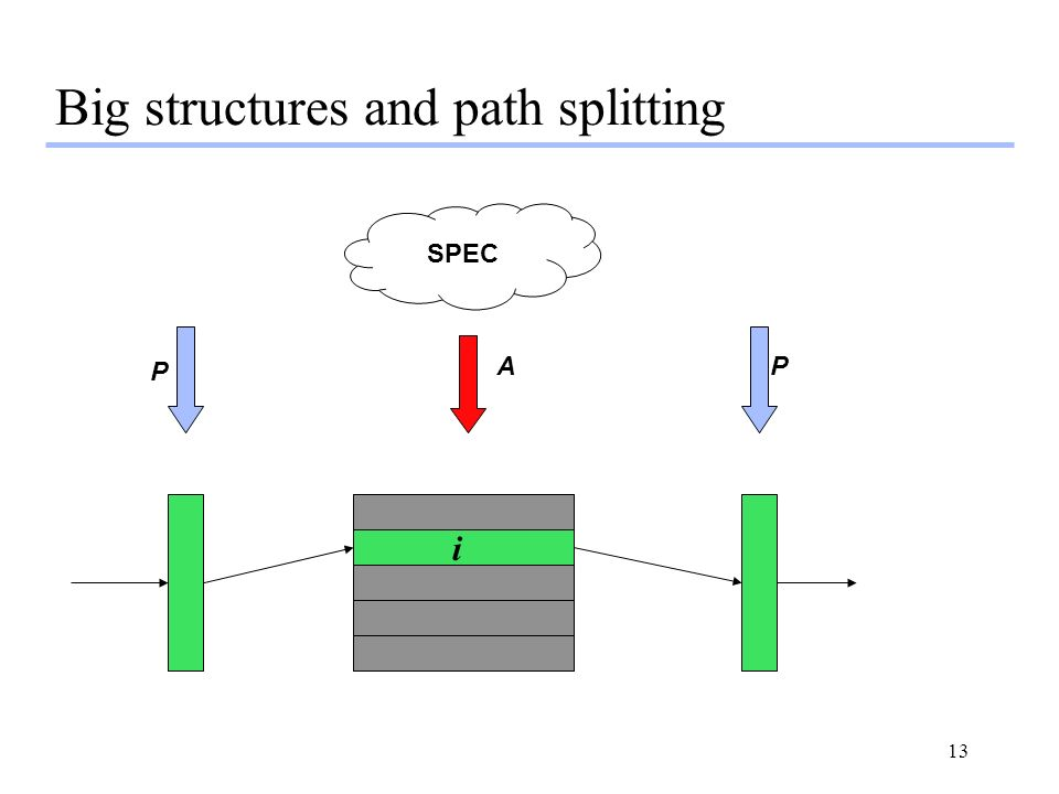 13 SPEC P PA Big structures and path splitting i