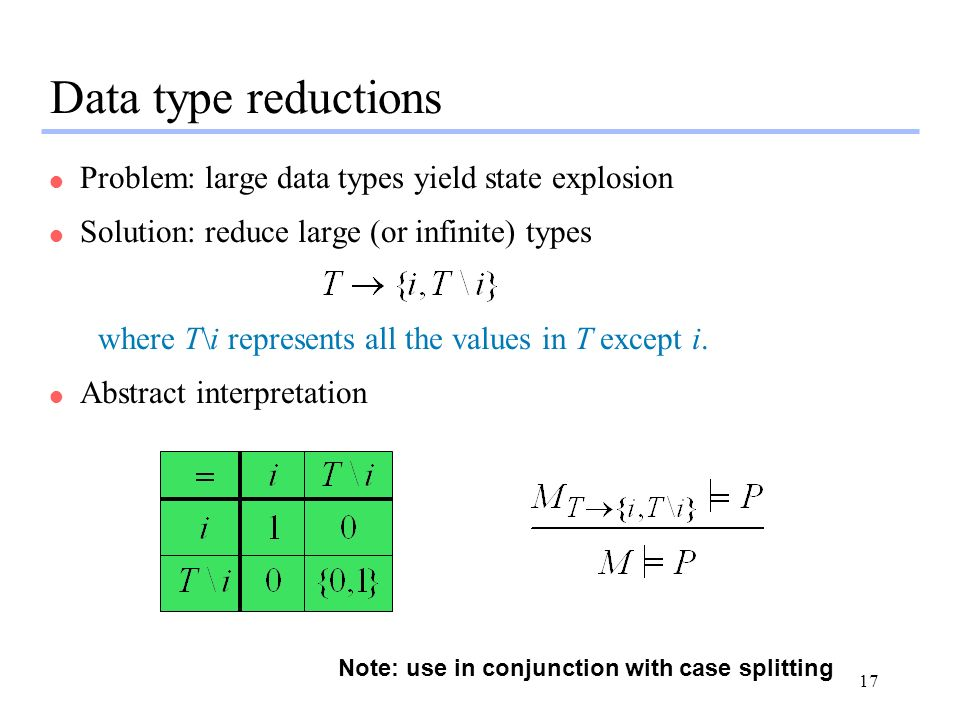 17 Data type reductions l Problem: large data types yield state explosion l Solution: reduce large (or infinite) types where T\i represents all the values in T except i.