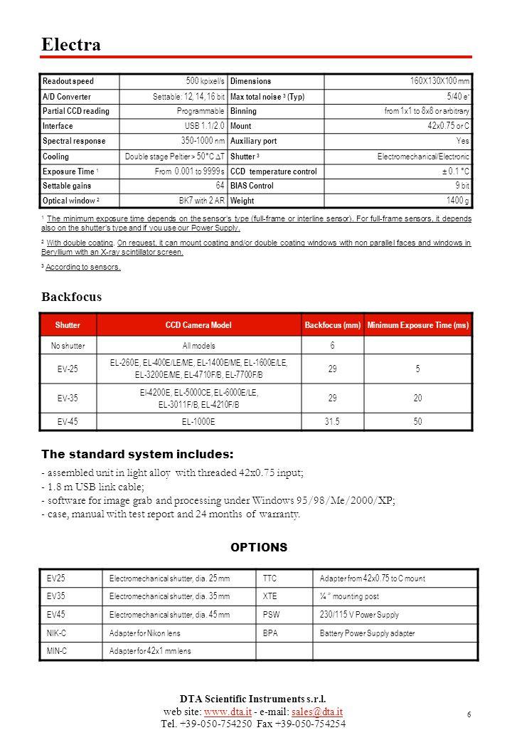 DTA Scientific Instruments s.r.l. web site: www.dta.it - e-mail: sales@dta.it Tel. +39-050-754250 Fax +39-050-754254 Readout speed 500 kpixel/s Dimens