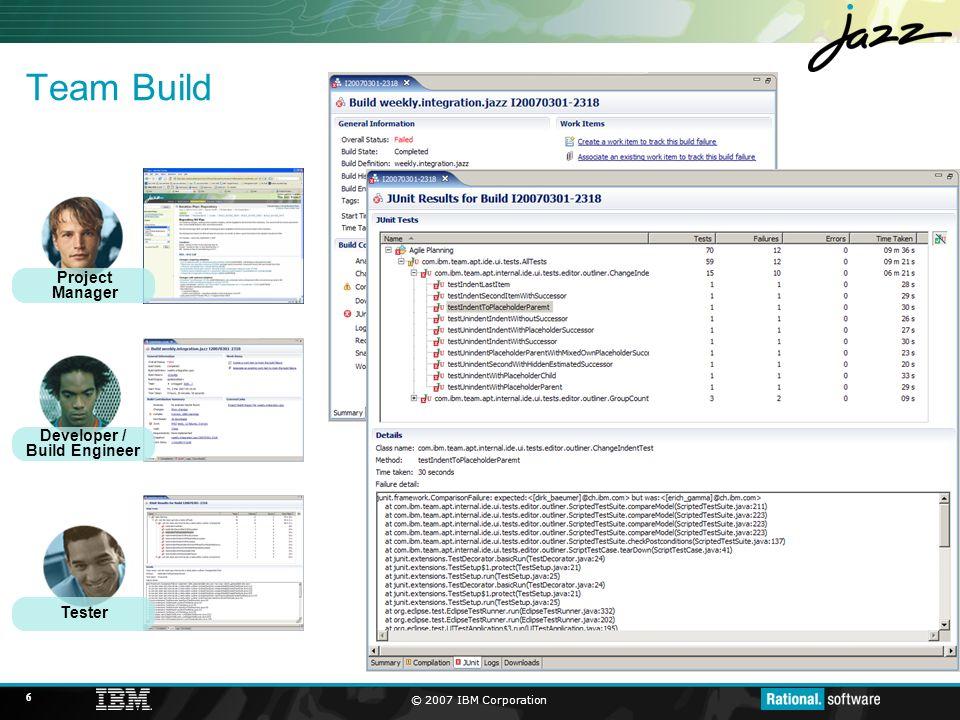 © 2007 IBM Corporation 6 Team Build Project Manager Developer / Build Engineer Tester