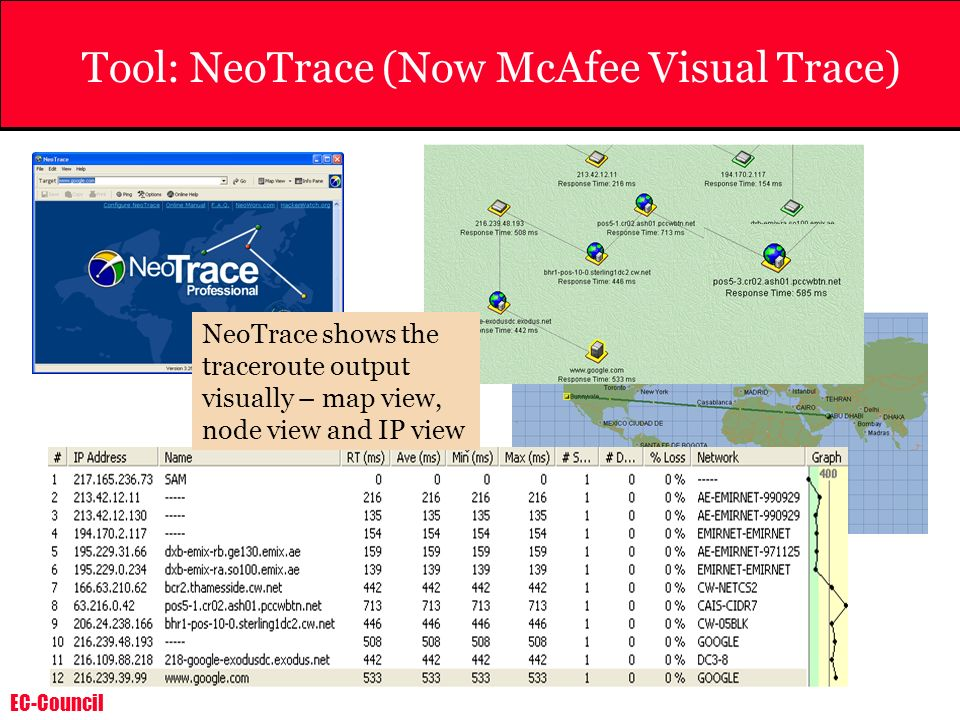 EC-Council Tool: NeoTrace (Now McAfee Visual Trace) NeoTrace shows the traceroute output visually – map view, node view and IP view