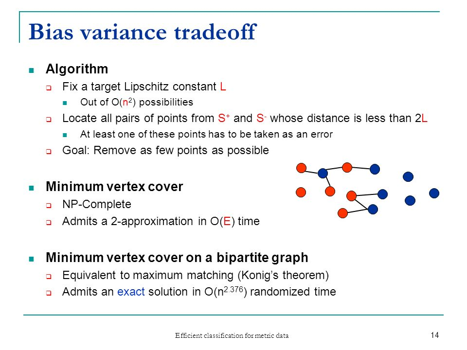 Efficient classification for metric data 14 Bias variance tradeoff Algorithm Fix a target Lipschitz constant L Out of O(n 2 ) possibilities Locate all