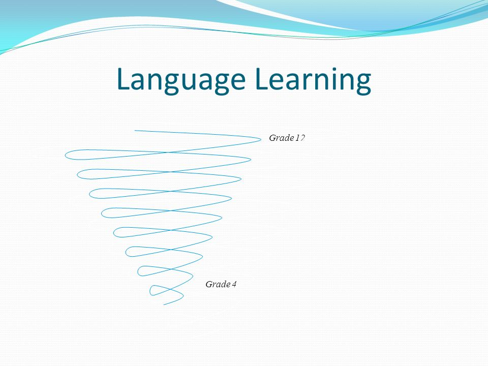 Language Learning Grade 12 Grade 4