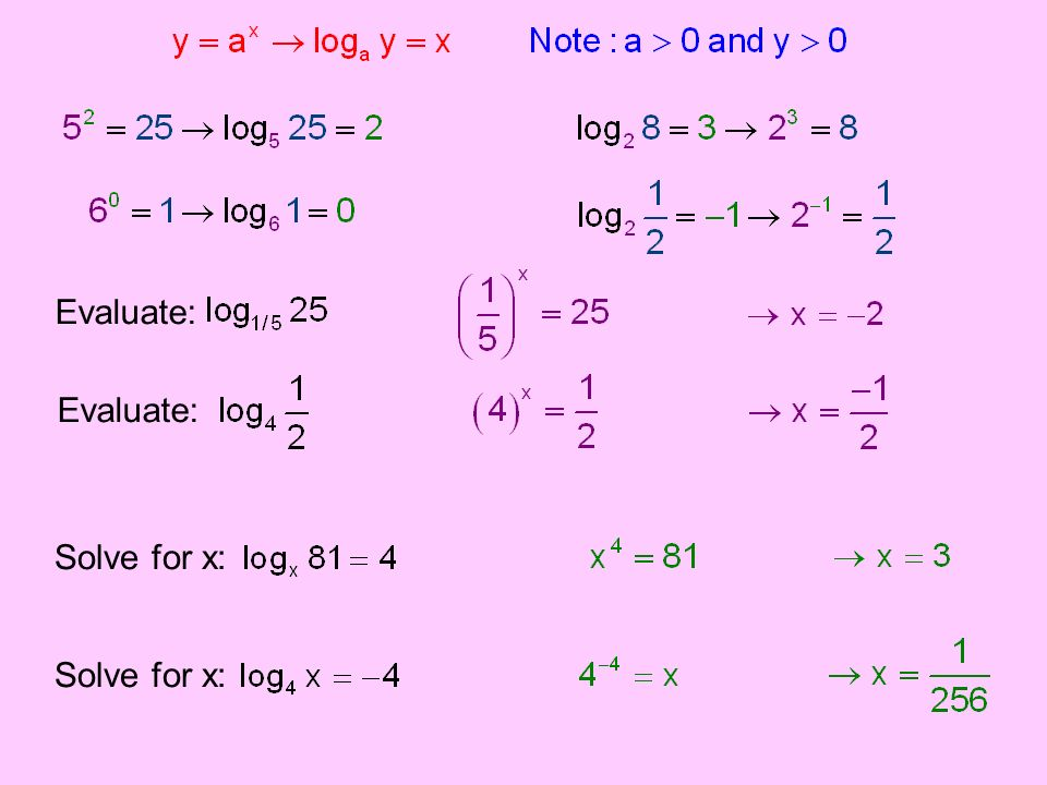 Evaluate: Solve for x:
