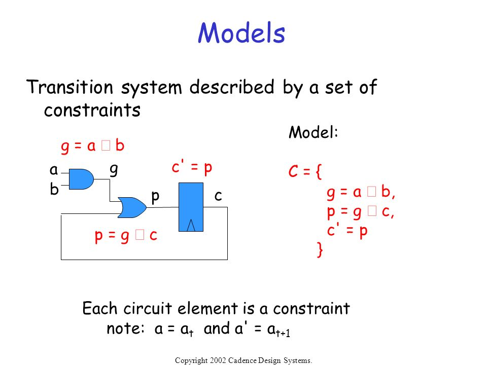 Copyright 2002 Cadence Design Systems. Permission is granted to reproduce without modification. Models Transition system described by a set of constra