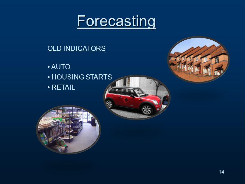 OLD INDICATORS AUTO HOUSING STARTS RETAILForecasting 14
