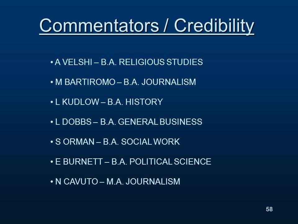 A VELSHI – B.A. RELIGIOUS STUDIES M BARTIROMO – B.A.