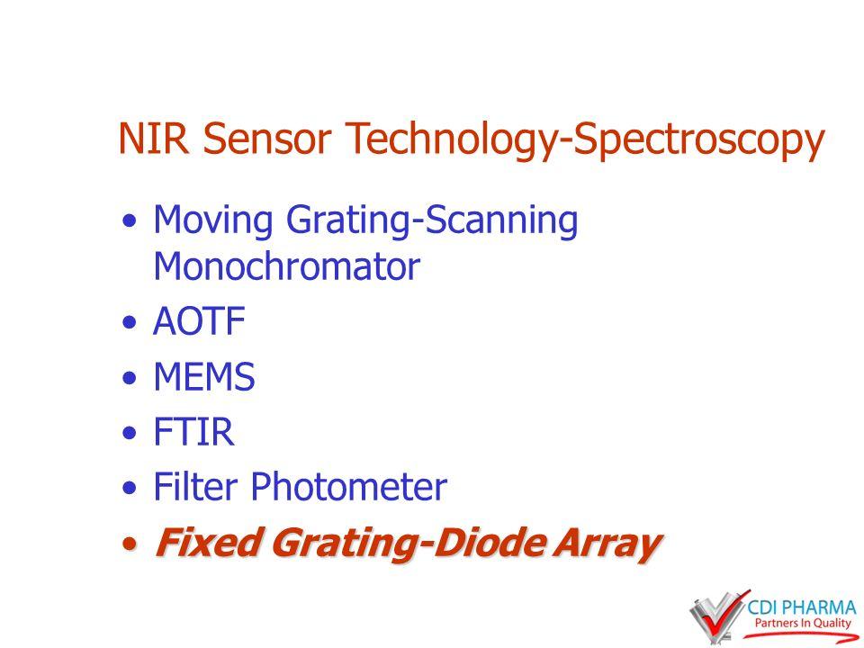 Acquisition Time FTNIR ~ 8 seconds AOTF~10 seconds NIR Diode Array~1 sec or less Scanning Monochromator~30 seconds 50 X 20 msecs = 1 sec In presentation by Martin Warman, Pfizer, Inc.