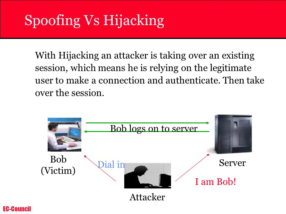 EC-Council Steps in Session Hijacking 1.Tracking the session 2.