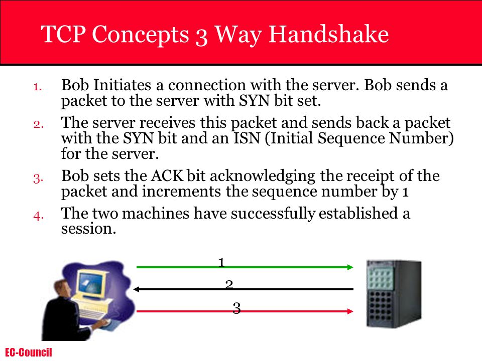 EC-Council Sequence Numbers Sequence Numbers are very important to provide reliable communication but they are also crucial to hijacking a session.
