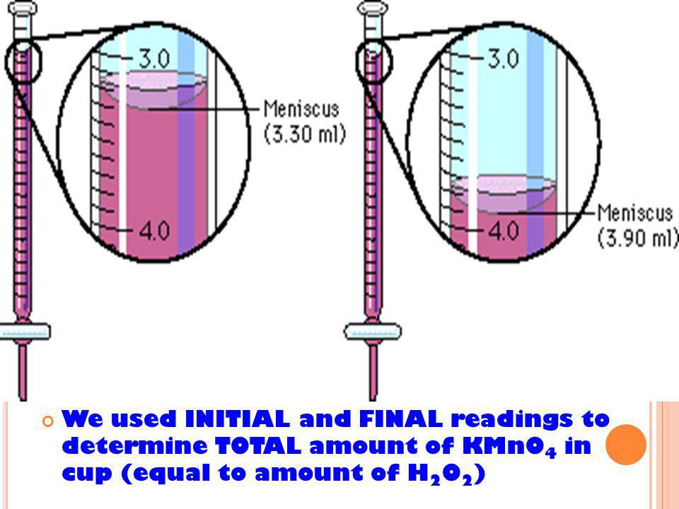 We used INITIAL and FINAL readings to determine TOTAL amount of KMnO 4 in cup (equal to amount of H 2 O 2 )