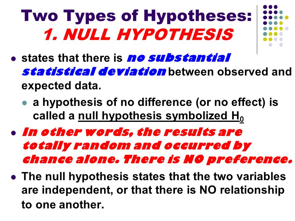Two Types of Hypotheses: 1. NULL HYPOTHESIS states that there is no substantial statistical deviation between observed and expected data. a hypothesis