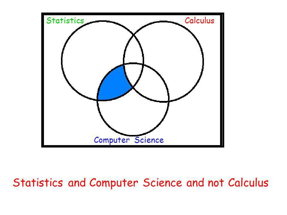 Com Sci Statistics and Computer Science and not Calculus StatisticsCalculus Computer Science