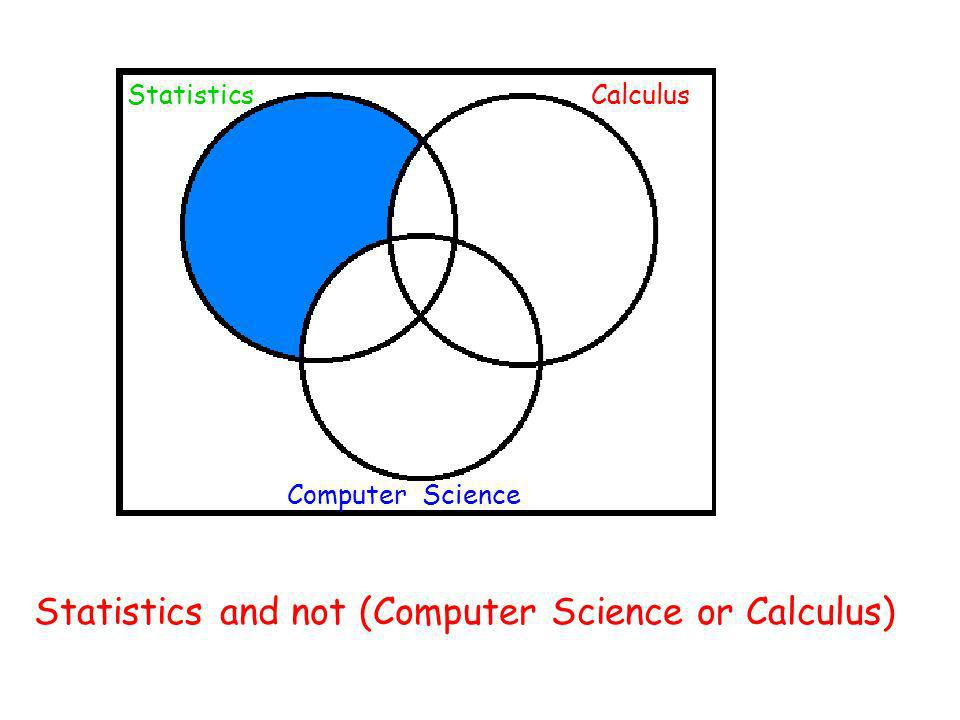 Statistics and not (Computer Science or Calculus) StatisticsCalculus Computer Science