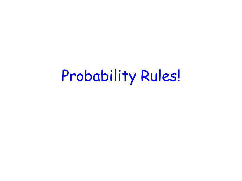 Probability Rules!