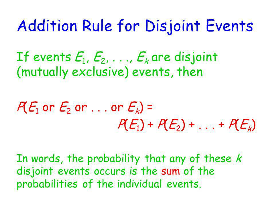 Addition Rule for Disjoint Events If events E 1, E 2,..., E k are disjoint (mutually exclusive) events, then P(E 1 or E 2 or... or E k ) = P(E 1 ) + P