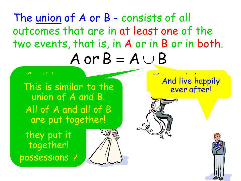 The union of A or B - consists of all outcomes that are in at least one of the two events, that is, in A or in B or in both. This symbol means union C