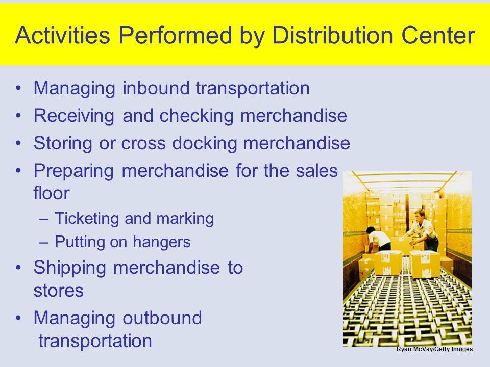 10- 34 Merchandise Flow