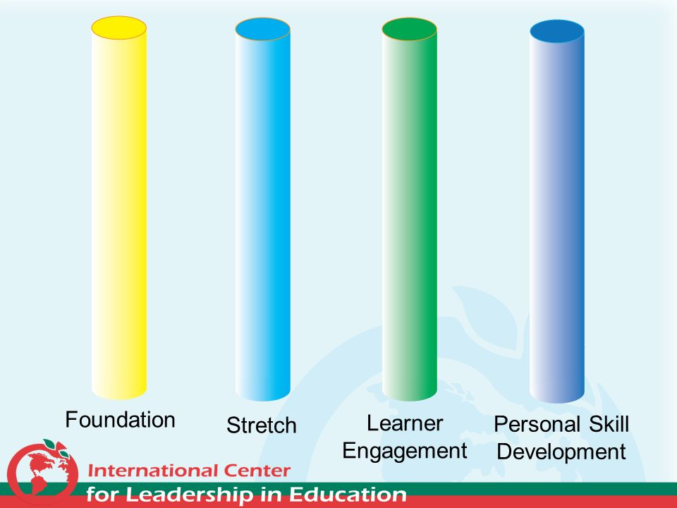 Foundation Stretch Learner Engagement Personal Skill Development