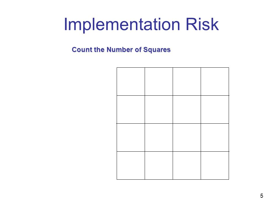 5 Count the Number of Squares Implementation Risk