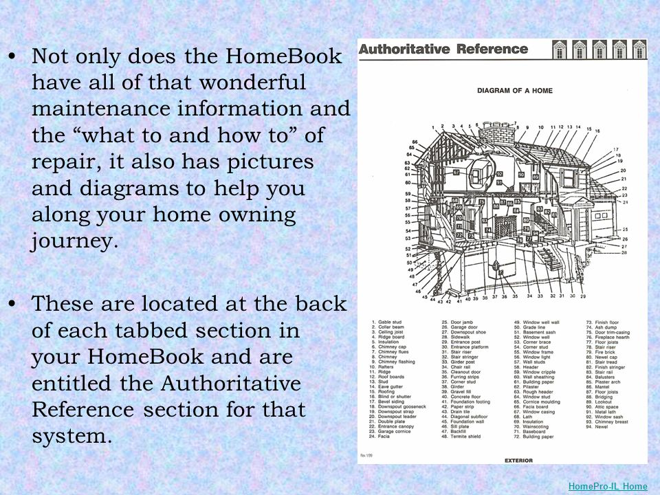 Not only does the HomeBook have all of that wonderful maintenance information and the what to and how to of repair, it also has pictures and diagrams