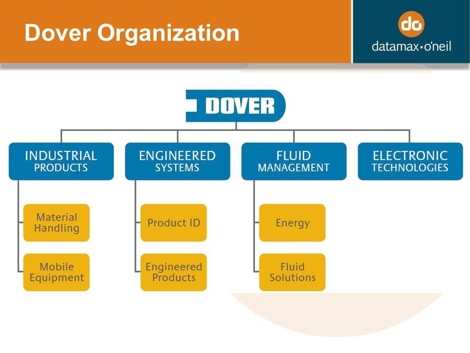 Dover Organization