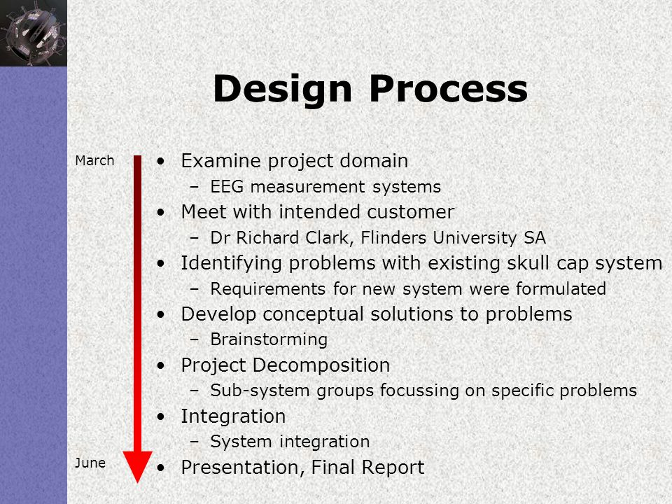 Design Process Examine project domain –EEG measurement systems Meet with intended customer –Dr Richard Clark, Flinders University SA Identifying probl