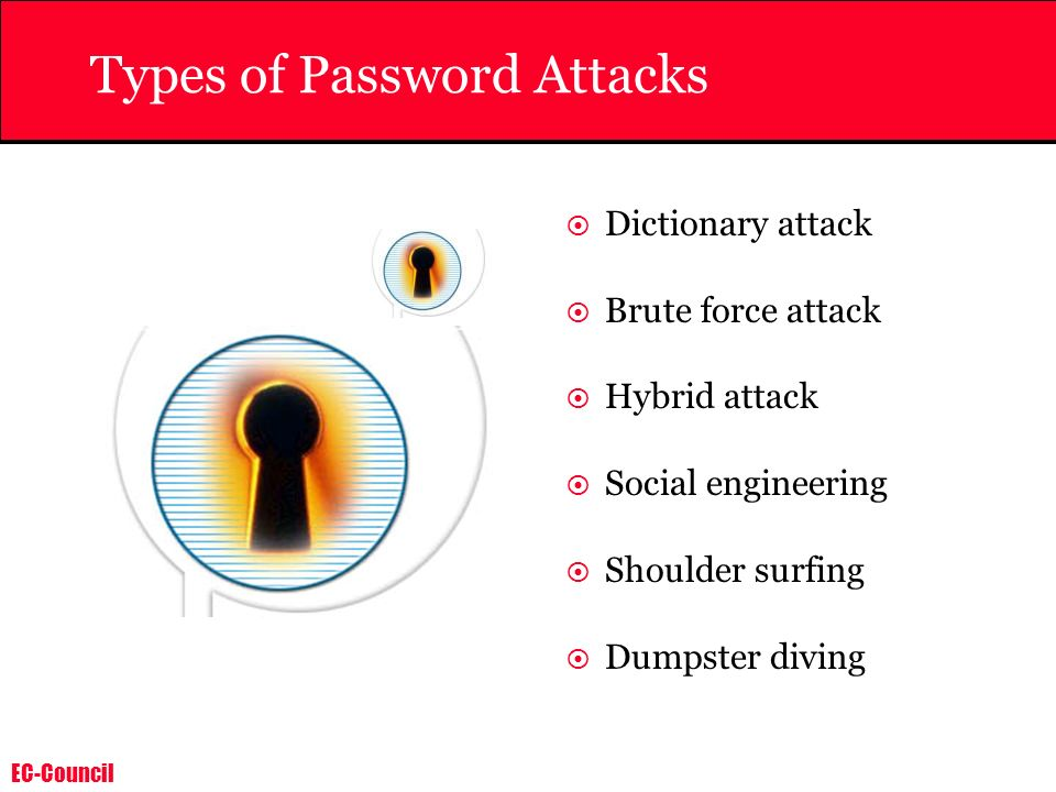 EC-Council Types of Password Attacks Dictionary attack Brute force attack Hybrid attack Social engineering Shoulder surfing Dumpster diving