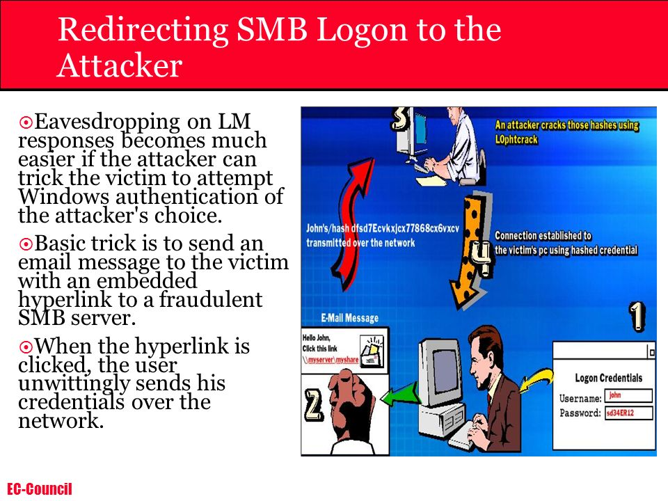 EC-Council Redirecting SMB Logon to the Attacker Eavesdropping on LM responses becomes much easier if the attacker can trick the victim to attempt Win