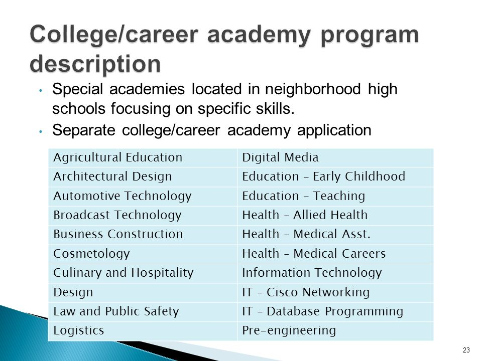 23 Special academies located in neighborhood high schools focusing on specific skills. Separate college/career academy application Agricultural Educat