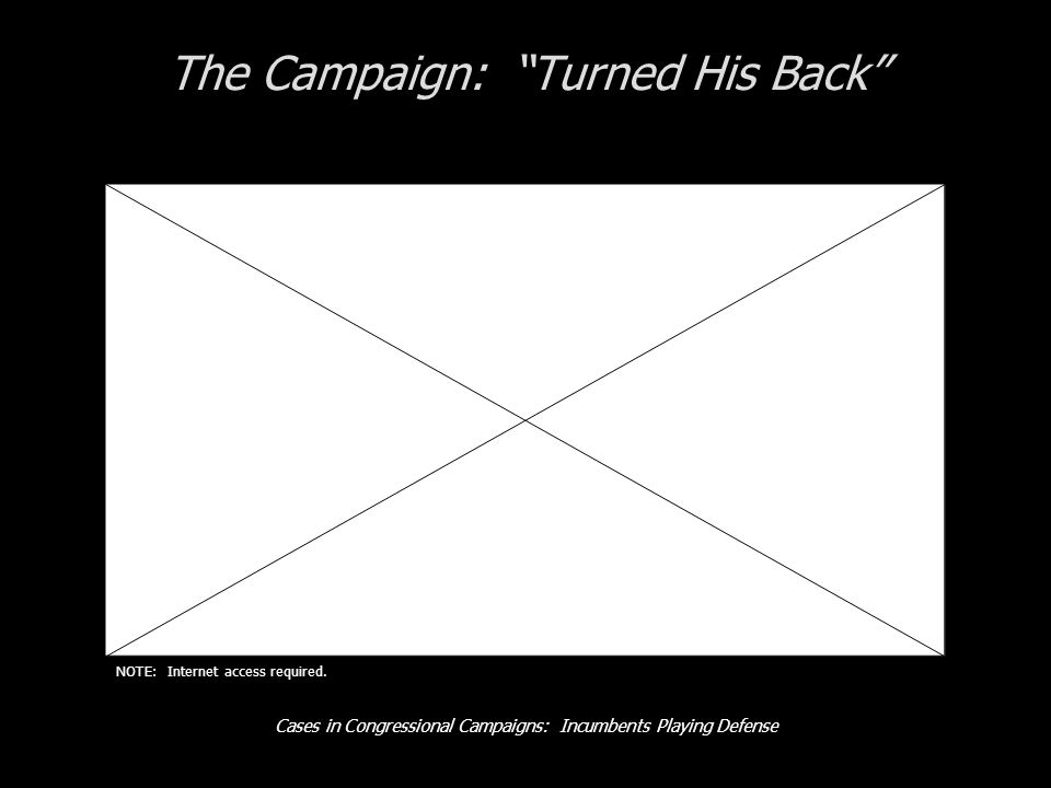 Cases in Congressional Campaigns: Incumbents Playing Defense The Campaign: Turned His Back NOTE: Internet access required.