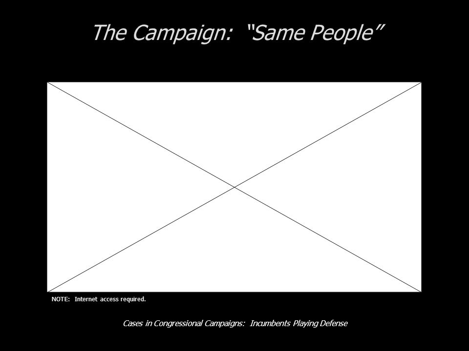 Cases in Congressional Campaigns: Incumbents Playing Defense The Campaign: Same People NOTE: Internet access required.
