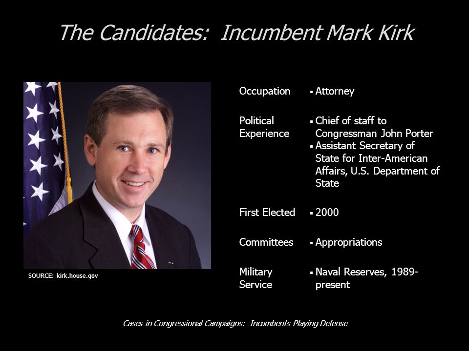 Cases in Congressional Campaigns: Incumbents Playing Defense The Candidates: Incumbent Mark Kirk Occupation Attorney Political Experience Chief of staff to Congressman John Porter Assistant Secretary of State for Inter-American Affairs, U.S.