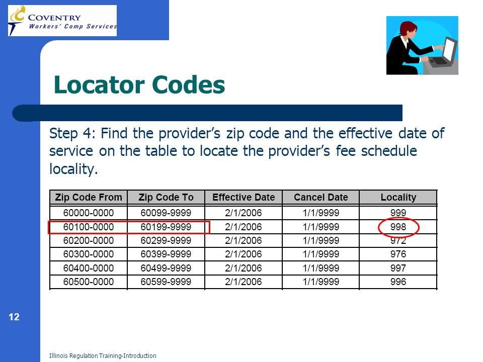 12 Illinois Regulation Training-Introduction Locator Codes Step 4: Find the providers zip code and the effective date of service on the table to locate the providers fee schedule locality.