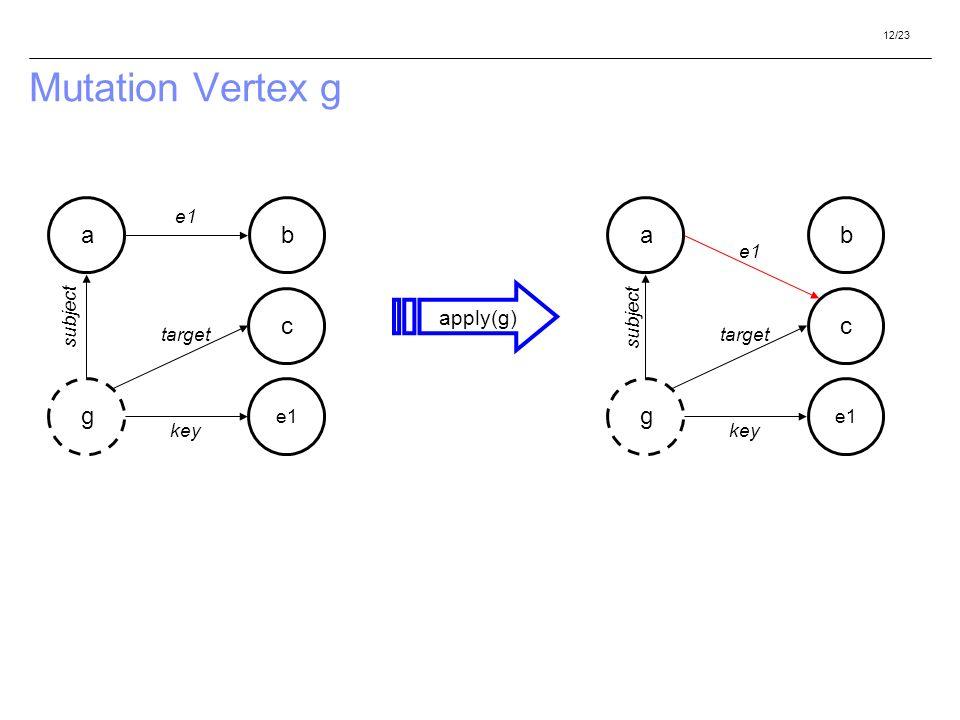 12/23 Mutation Vertex g a g e1 b c subject key target a g e1 b c key target subject apply(g)