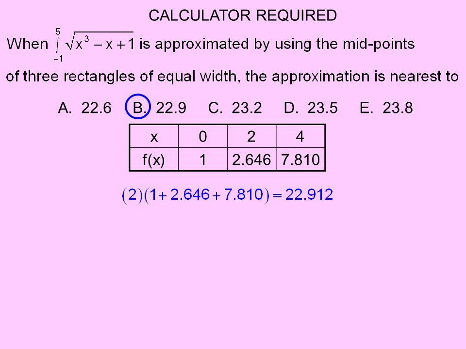 CALCULATOR REQUIRED A. 22.6 B. 22.9 C. 23.2 D. 23.5 E. 23.8 x024 f(x)12.6467.810