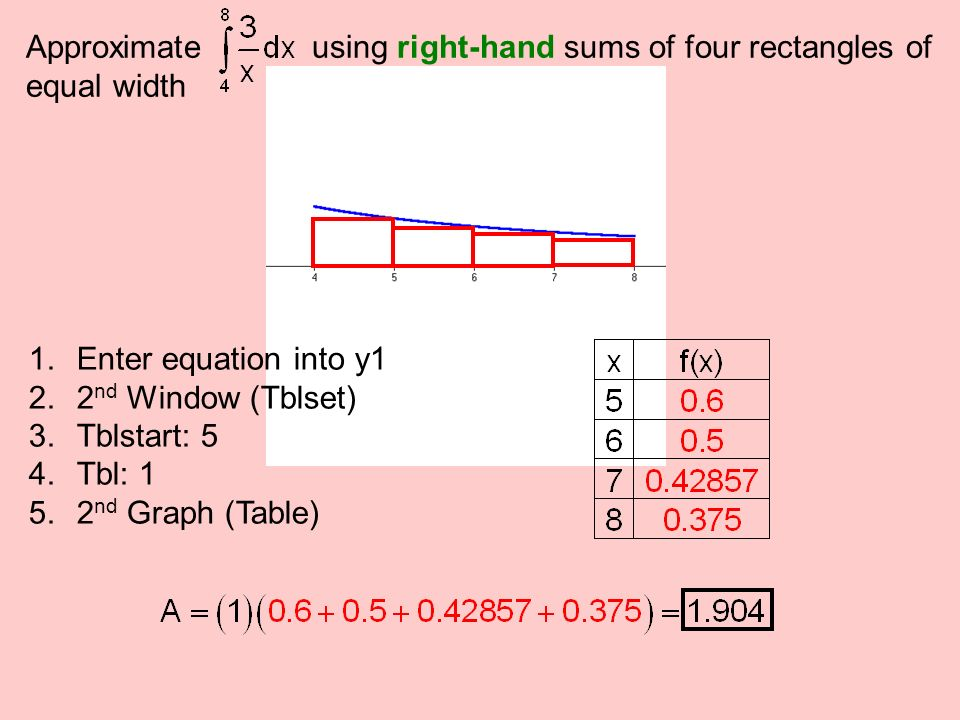 Approximate using right-hand sums of four rectangles of equal width 1.Enter equation into y1 2.2 nd Window (Tblset) 3.Tblstart: 5 4.Tbl: 1 5.2 nd Grap