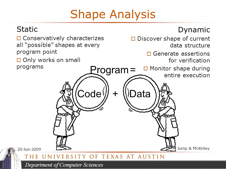 Department of Computer Sciences 20-Jun-2009 Jump & McKinley Shape Analysis Code + Data Program = Static Conservatively characterizes all possible shapes at every program point Only works on small programs Dynamic Discover shape of current data structure Generate assertions for verification Monitor shape during entire execution