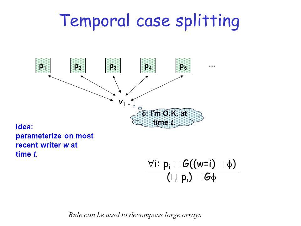 Temporal case splitting p1p1 p2p2 p3p3 p4p4 p5p5 v1v1...
