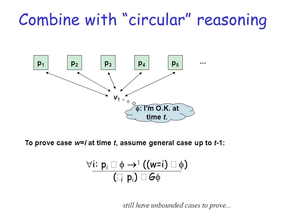Combine with circular reasoning p1p1 p2p2 p3p3 p4p4 p5p5 v1v1... : I'm O.K. at time t. To prove case w=i at time t, assume general case up to t-1: sti