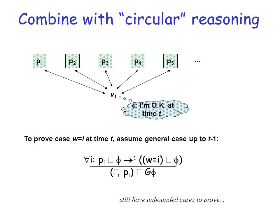 Combine with circular reasoning p1p1 p2p2 p3p3 p4p4 p5p5 v1v1...