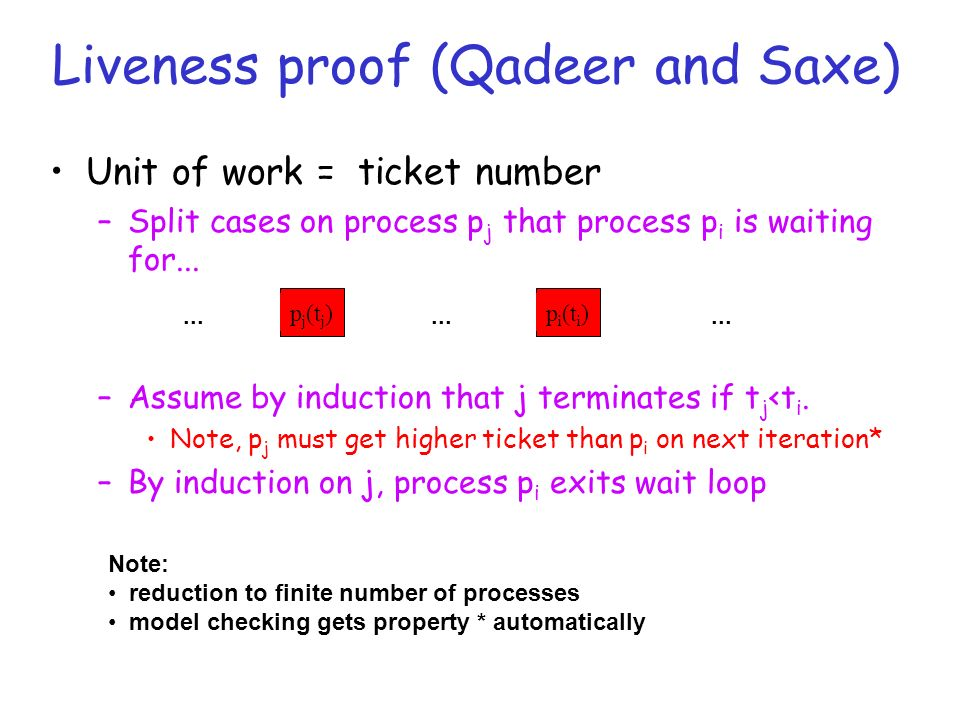 Unit of work = ticket number –Split cases on process p j that process p i is waiting for... –Assume by induction that j terminates if t j <t i. Note,